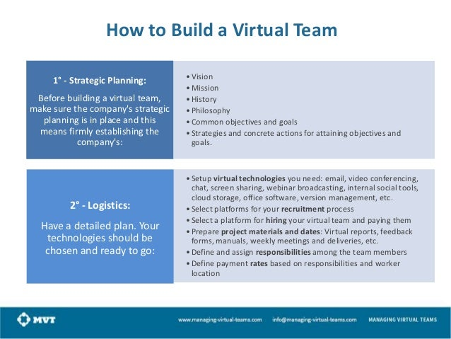 How to Build a Virtual Team 1° - Strategic Planning: Before building a virtual team, make sure the company's strategic pla...