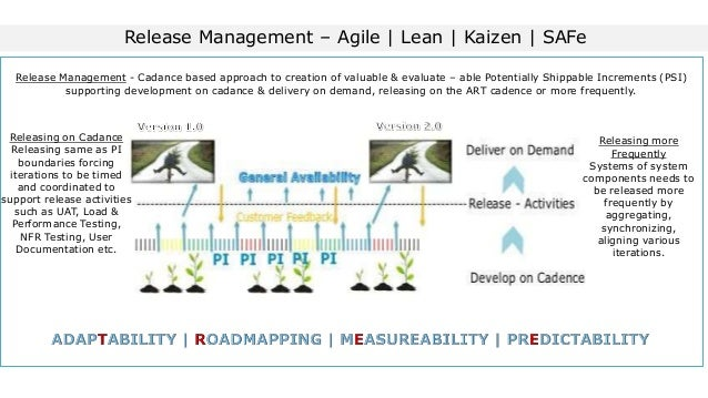 Release Management in Agile Iterations
