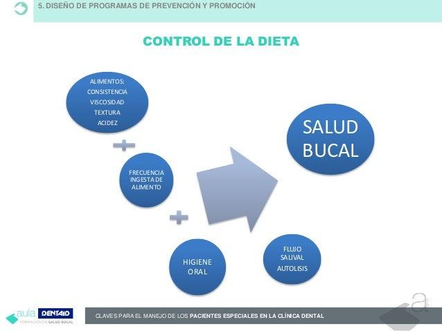 CLAVES PARA EL MANEJO DE LOS PACIENTES ESPECIALES EN LA CLÍNICA DENTAL CONTROL DE LA DIETA ALIMENTOS: CONSISTENCIA VISCOSI...