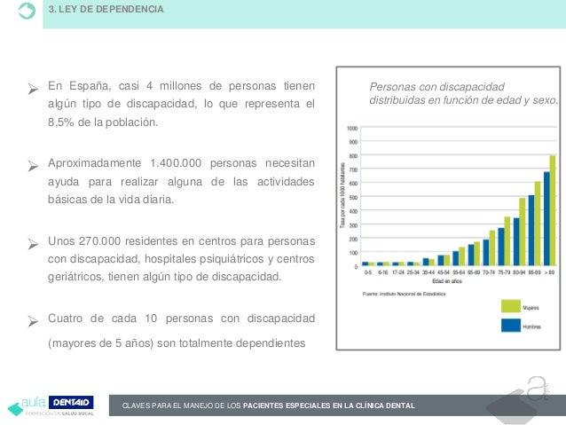 CLAVES PARA EL MANEJO DE LOS PACIENTES ESPECIALES EN LA CLÍNICA DENTAL 3. LEY DE DEPENDENCIA  En España, casi 4 millones ...