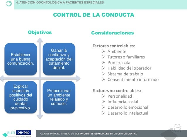 CLAVES PARA EL MANEJO DE LOS PACIENTES ESPECIALES EN LA CLÍNICA DENTAL CONTROL DE LA CONDUCTA Establecer una buena comunic...