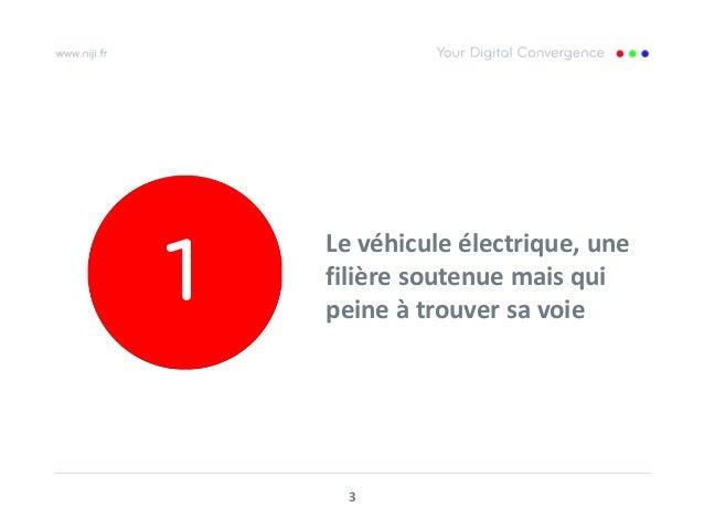 Vehicule électriques et numérique : une collaboration attendue Slide 3