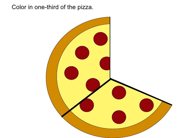 Pizza Fraction Math