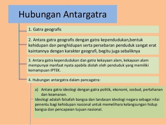 Hubungan Antargatra 1. Gatra geografis 2. Antara gatra geografis dengan gatra kependudukan,bentuk kehidupan dan penghidupa...