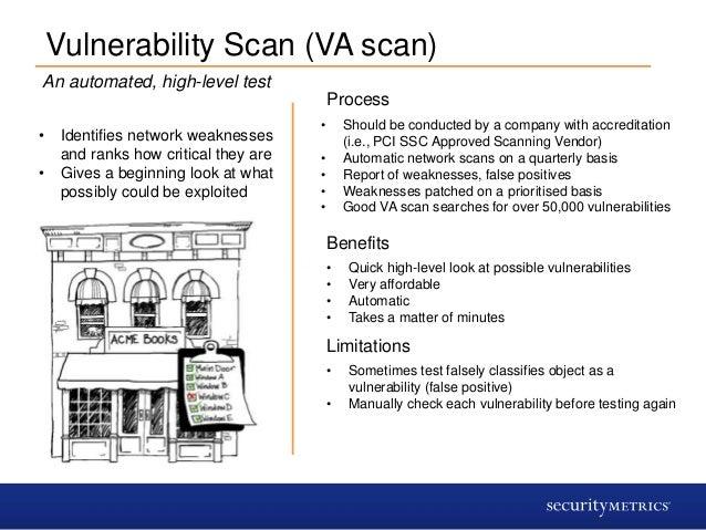 Website penetration testing vulnerability testing software