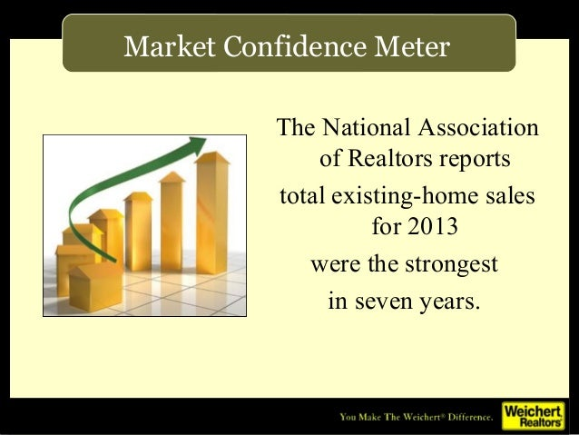 Market Confidence Meter The National Association of Realtors reports total existing-home sales for 2013 were the strongest...