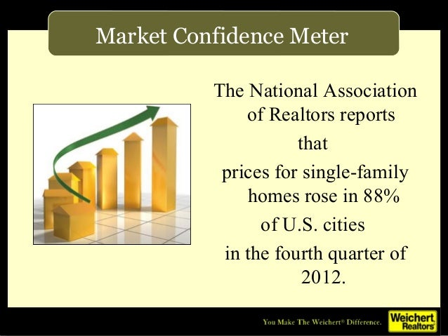 Market Confidence Meter          The National Association              of Realtors reports                     that       ...