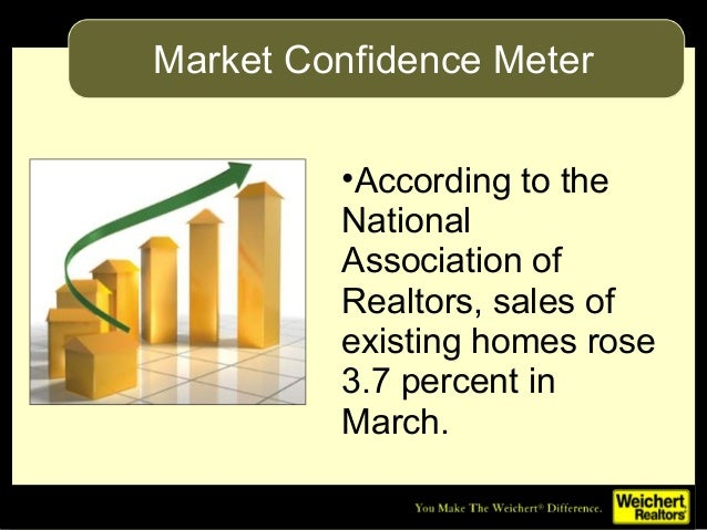•According to the National Association of Realtors, sales of existing homes rose 3.7 percent in March. Market Confidence M...