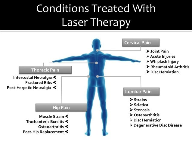Introduction To Bioflex Laser Therapy
