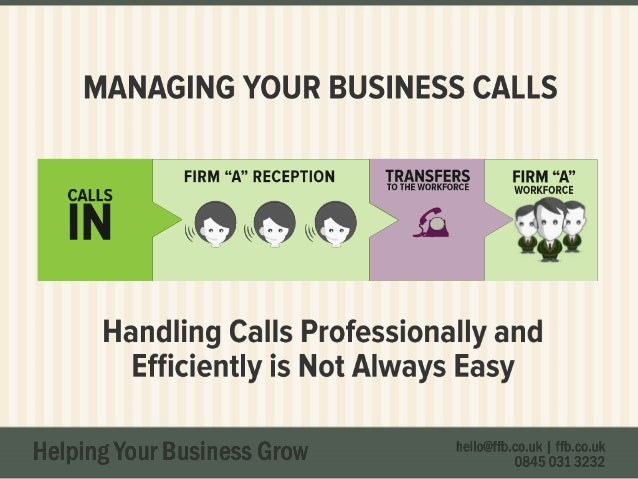 Face for Business, a UK business telephone answering service, show you how easy it is to outsource your calls to us! Slide 2