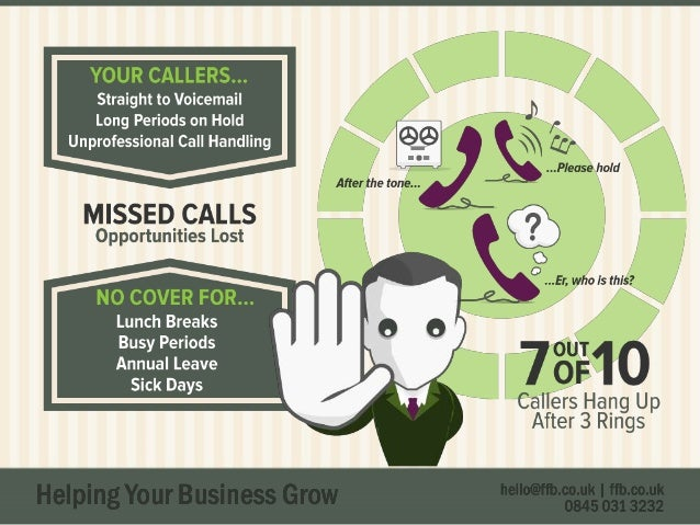 Face for Business, a UK business telephone answering service, show you how easy it is to outsource your calls to us! Slide 3
