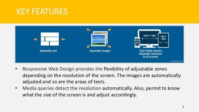 Responsive Web Design Analysis