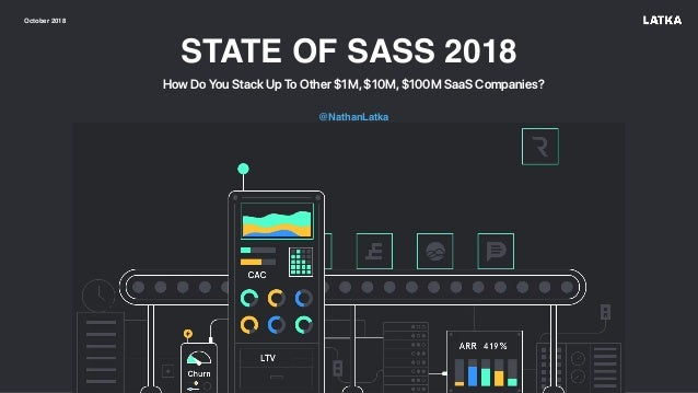 STATE OF SASS 2018 October 2018 How Do You Stack Up To Other $1M,$10M,$100M SaaS Companies? @NathanLatka