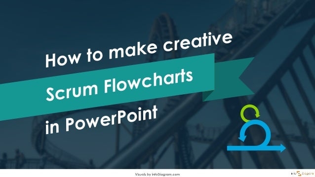 Presenting the Scrum concepts in an approachable way can be challenging. Example based on visuals from infoDiagram.com PPT...