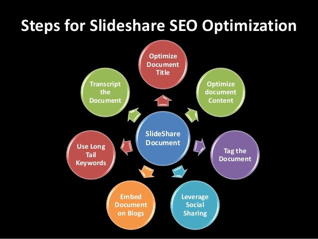 slideshare search engine optimization seo tips