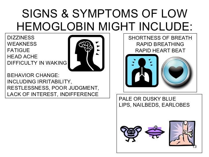 Slideshare self study hemoglobin