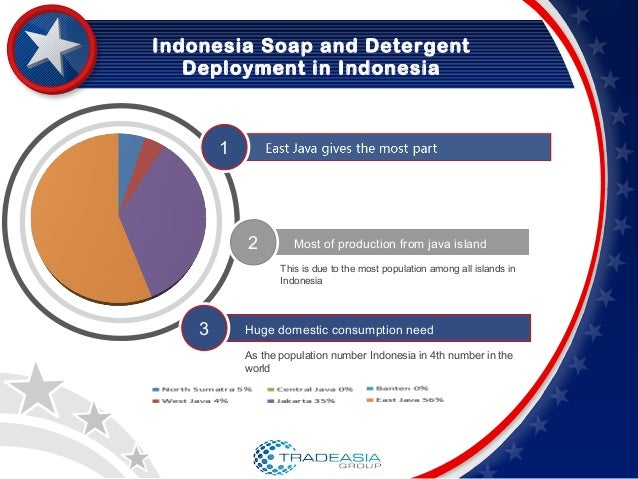 detergent industry Industry profile soap and detergent manufacture quarterly update€€6/9/2008 sic codes: 2841, 2844 naics codes: 325611 industry overview € the soap and detergent manufacturing industry includes about 700 companies with combined annual revenue of $17 billion.