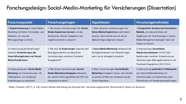 Dissertation on social media marketing