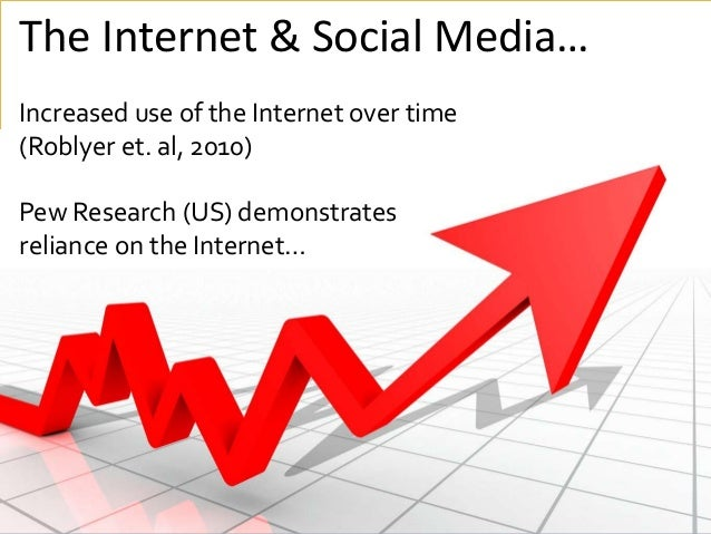 @Reedyreedles The Internet & Social Media… Increased use of the Internet over time (Roblyer et. al, 2010) Pew Research (US...