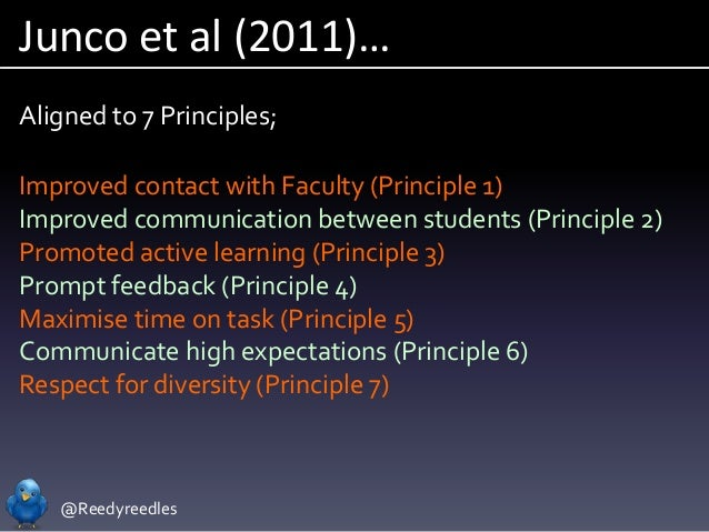 @Reedyreedles Junco et al (2011)… Aligned to 7 Principles; Improved contact with Faculty (Principle 1) Improved communicat...