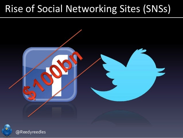 @Reedyreedles Rise of Social Networking Sites (SNSs)