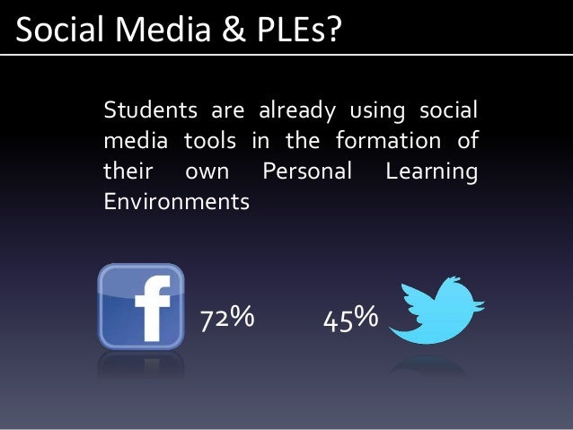 Social Media & PLEs? Students are already using social media tools in the formation of their own Personal Learning Environ...