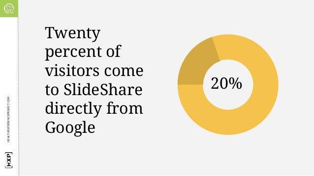 Slideshare Stats Slide 2