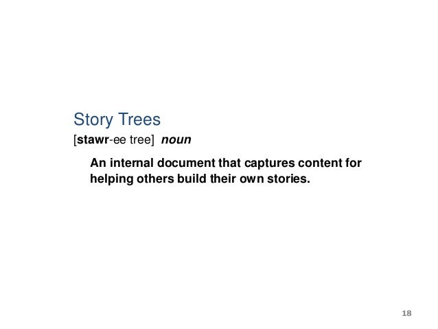 Story Trees [stawr-ee tree] noun An internal document that captures content for helping others build their own stories. 18