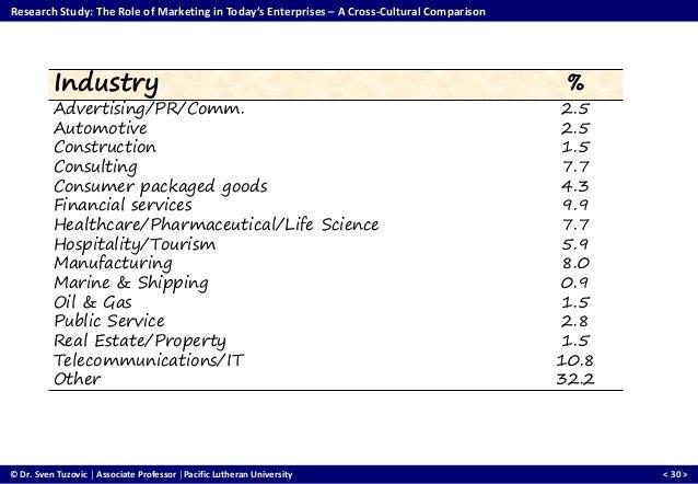 Comparative research - Wikipedia