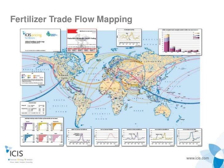 ICIS Overview