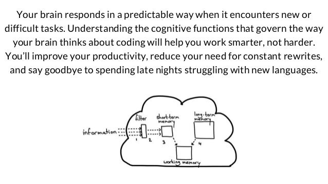 The Programmer's Brain: improve the way you learn and think about code Slide 2