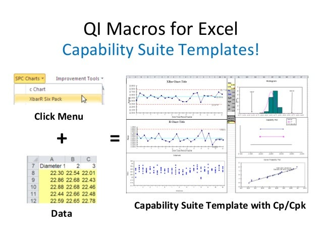 What is capability analysis for Capability study excel template