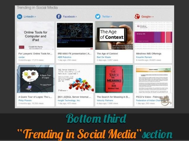"""Bottom third """"Trending in Social Media""""section"""