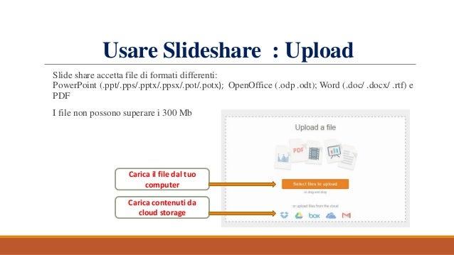 slideshare tutorial
