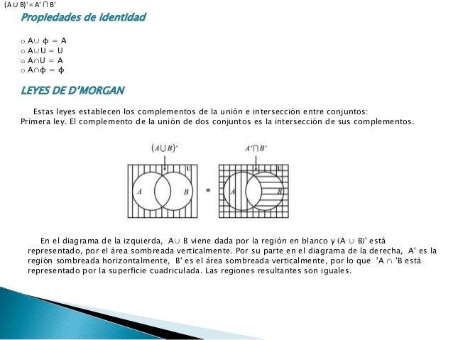 Conjuntos unidad iii estructuras discretas i complementariedad a a u a a 17 ccuart Image collections