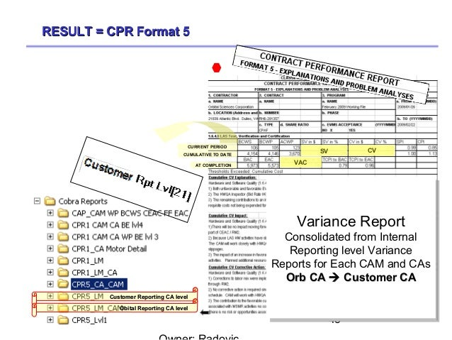 VARIANCE ANALYSIS COST SCHEDULE PMP EVMS TRAINING BY LANA