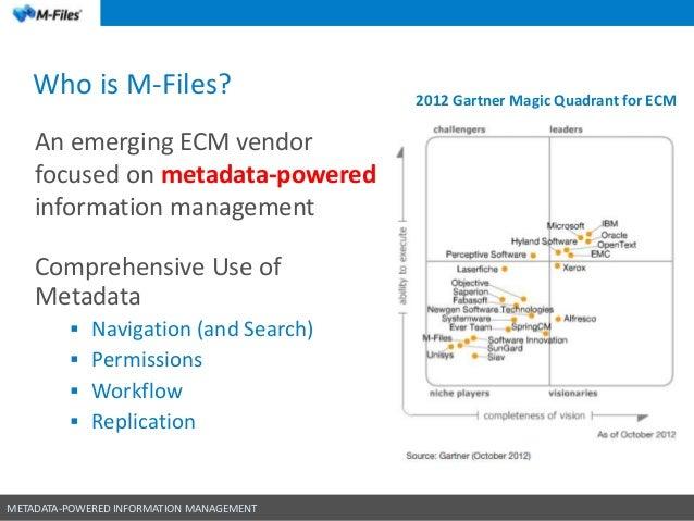 Going Folderless With Metadata For A Superior Approach To Ecm