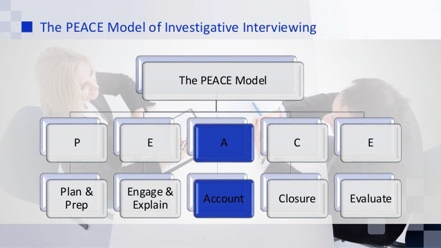 the peace investigative interviewing Contains the basic principles of investigative interviewing used by the police of great britain the primary method of interviewing discussed is the peace (peace) model includes appendices showing planning sheets and aids, plus one page methodology tools.