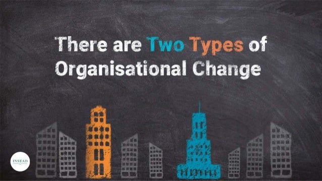 How to Manage Change Effectively Slide 3