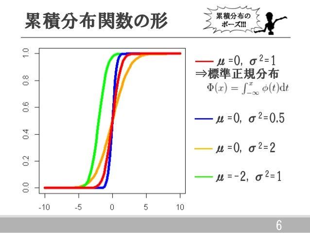 魁!!広島ベイズ塾(2015.7.26.)...