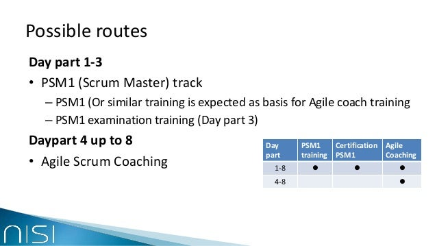 Introductie slides Agile Coaching door het Nederlands Instituut voor …