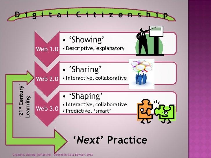 D i g i t a l C i t i z e n s h i p                                            'Next' PracticeCreating, Sharing, Reflectin...