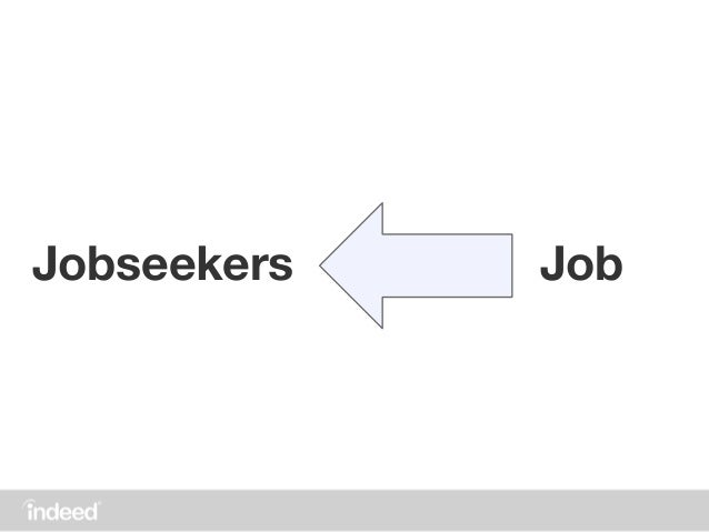 we learned from job search - Indeed Resume