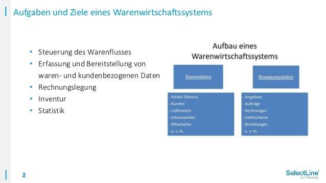 Die SelectLine Warenwirtschaft im Überblick Slide 3