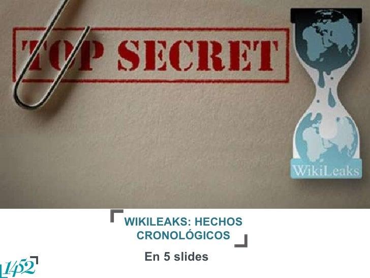 WIKILEAKS: HECHOS CRONOLÓGICOS En 5 slides