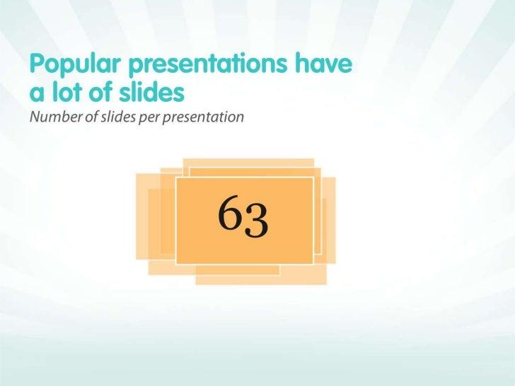 Popular presentations usefew words             24
