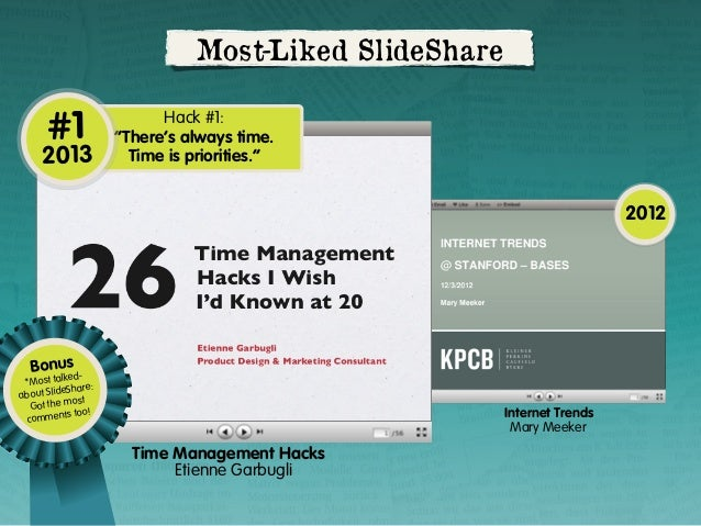 "Most-Liked SlideShare  #1  2013  Hack #1: ""There's always time. Time is priorities.""  2012  Bonusde  *Most talk re: eSha a..."