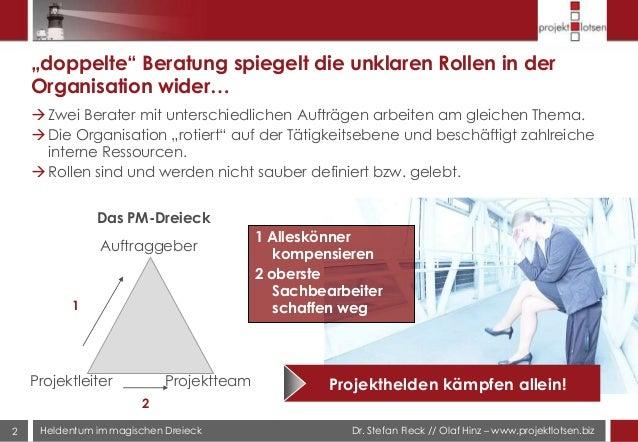 Heldentum im magischen Dreieck Slide 2