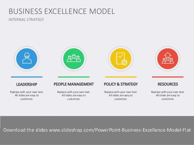 Slideshop Business-excellence-model-flat-slideshare
