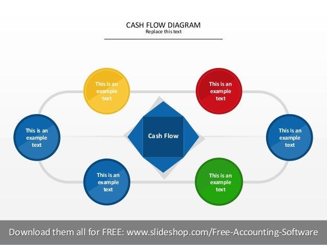 cash flow diagram - Neptun